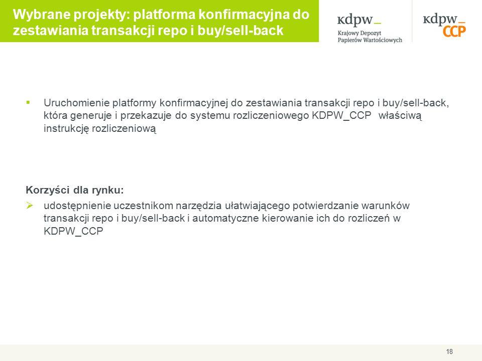 Wybrane projekty: platforma konfirmacyjna do zestawiania transakcji repo i buy/sell-back  Uruchomienie platformy konfirmacyjnej do zestawiania transa