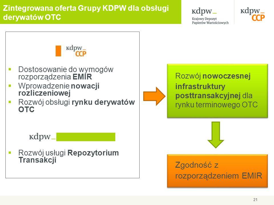 Zgodność z rozporządzeniem EMIR Zintegrowana oferta Grupy KDPW dla obsługi derywatów OTC  Dostosowanie do wymogów rozporządzenia EMIR  Wprowadzenie