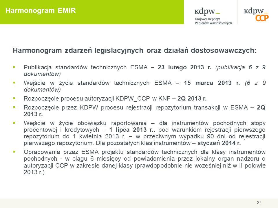 27 Harmonogram EMIR Harmonogram zdarzeń legislacyjnych oraz działań dostosowawczych:  Publikacja standardów technicznych ESMA – 23 lutego 2013 r. (pu