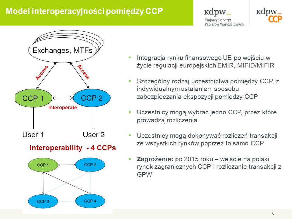 Model interoperacyjności pomiędzy CCP 6 Interoperability - 4 CCPs  Integracja rynku finansowego UE po wejściu w życie regulacji europejskich EMIR, MI