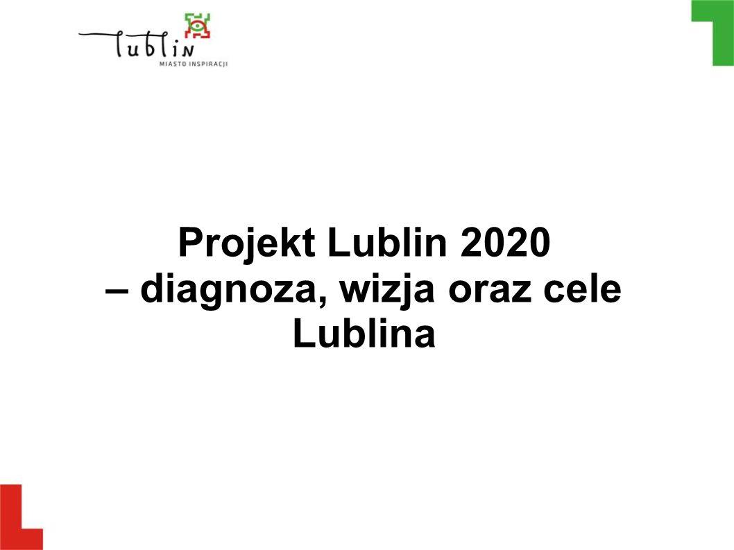 Projekt Lublin 2020 – diagnoza, wizja oraz cele Lublina