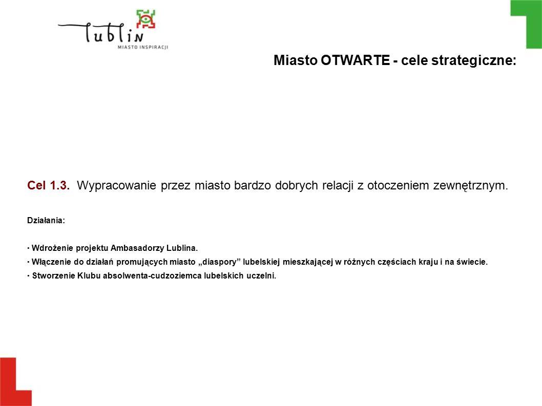Cel 1.3. Wypracowanie przez miasto bardzo dobrych relacji z otoczeniem zewnętrznym. Działania: Wdrożenie projektu Ambasadorzy Lublina. Włączenie do dz
