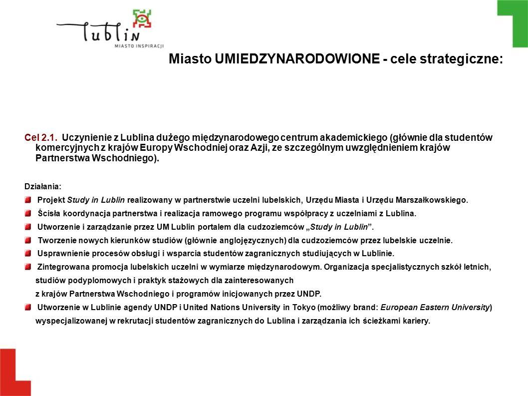 Cel 2.1. Uczynienie z Lublina dużego międzynarodowego centrum akademickiego (głównie dla studentów komercyjnych z krajów Europy Wschodniej oraz Azji,