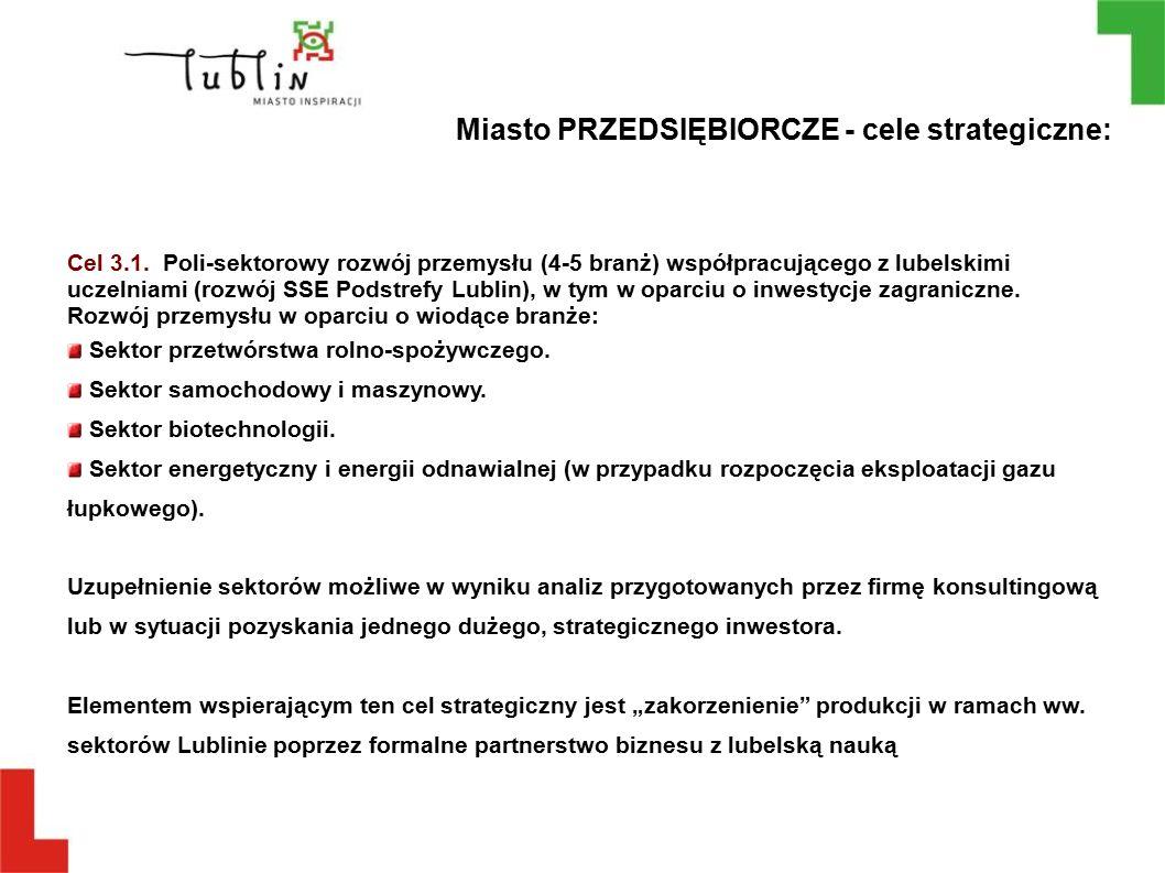 Cel 3.1. Poli-sektorowy rozwój przemysłu (4-5 branż) współpracującego z lubelskimi uczelniami (rozwój SSE Podstrefy Lublin), w tym w oparciu o inwesty
