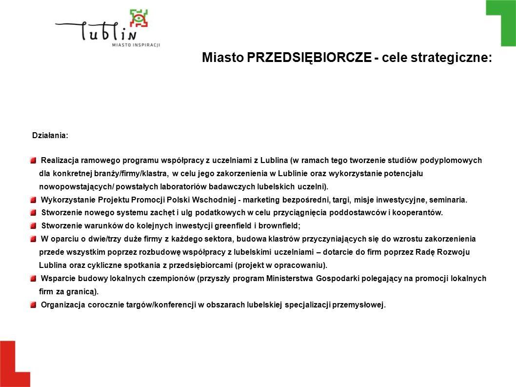 Działania: Realizacja ramowego programu współpracy z uczelniami z Lublina (w ramach tego tworzenie studiów podyplomowych dla konkretnej branży/firmy/k