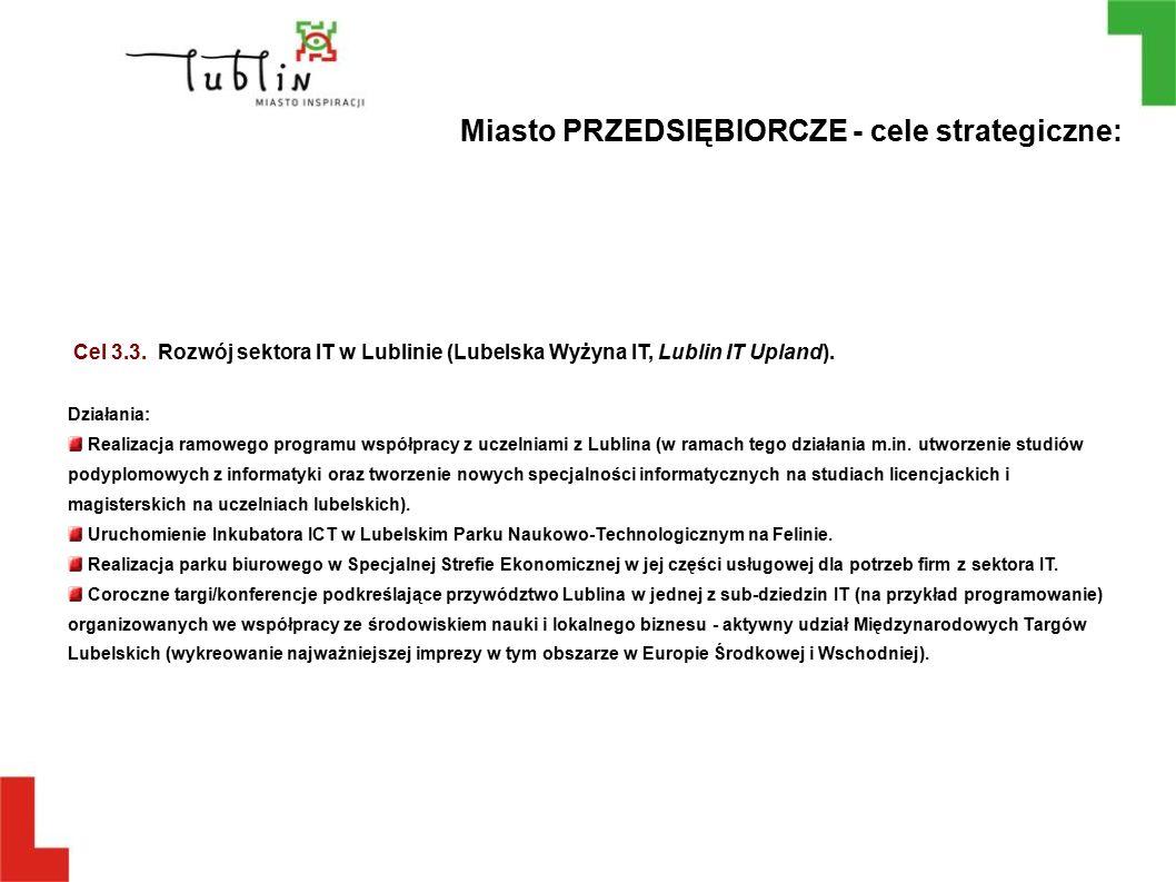 Cel 3.3. Rozwój sektora IT w Lublinie (Lubelska Wyżyna IT, Lublin IT Upland). Działania: Realizacja ramowego programu współpracy z uczelniami z Lublin