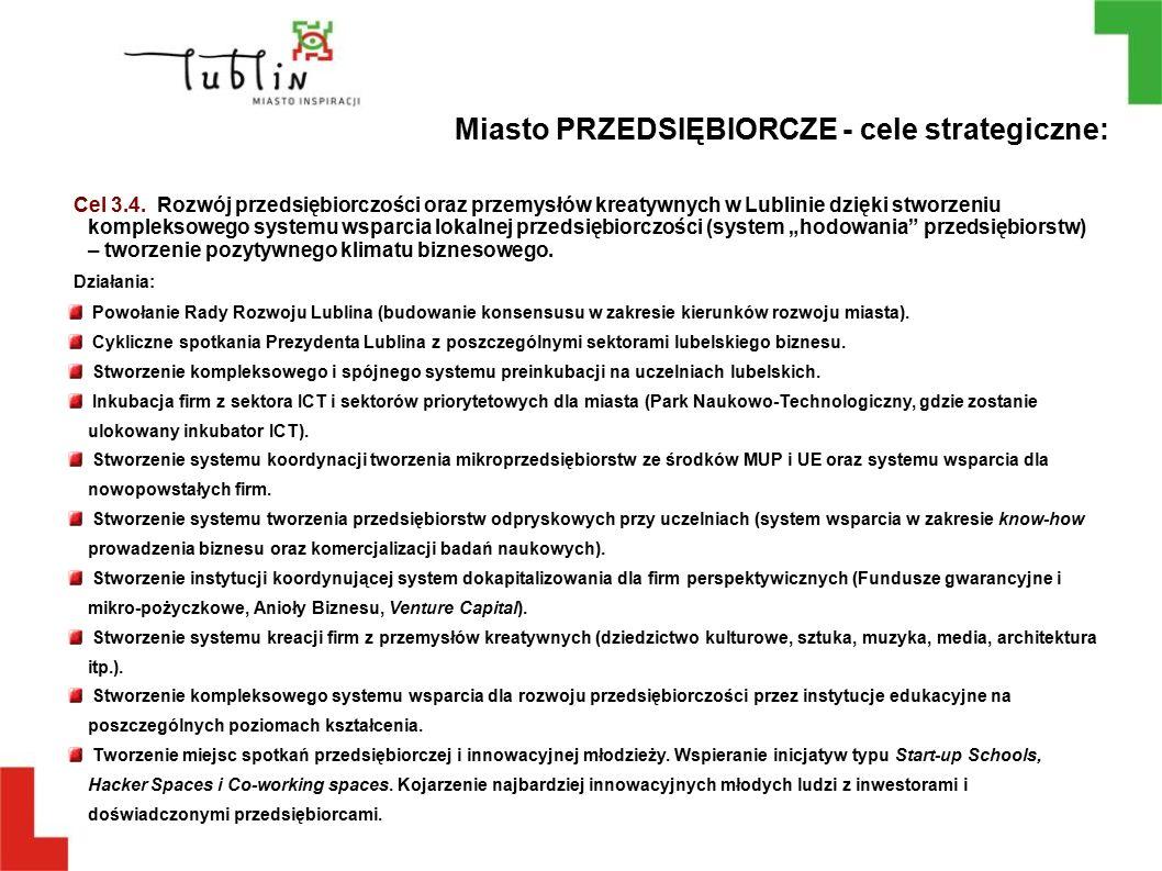 Cel 3.4. Rozwój przedsiębiorczości oraz przemysłów kreatywnych w Lublinie dzięki stworzeniu kompleksowego systemu wsparcia lokalnej przedsiębiorczości
