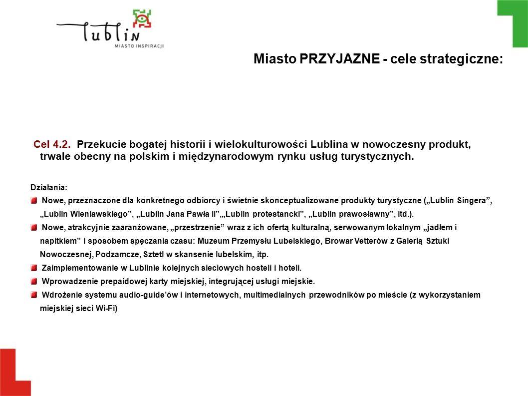 Cel 4.2. Przekucie bogatej historii i wielokulturowości Lublina w nowoczesny produkt, trwale obecny na polskim i międzynarodowym rynku usług turystycz