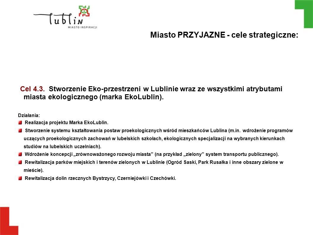 Cel 4.3. Stworzenie Eko-przestrzeni w Lublinie wraz ze wszystkimi atrybutami miasta ekologicznego (marka EkoLublin). Działania: Realizacja projektu Ma
