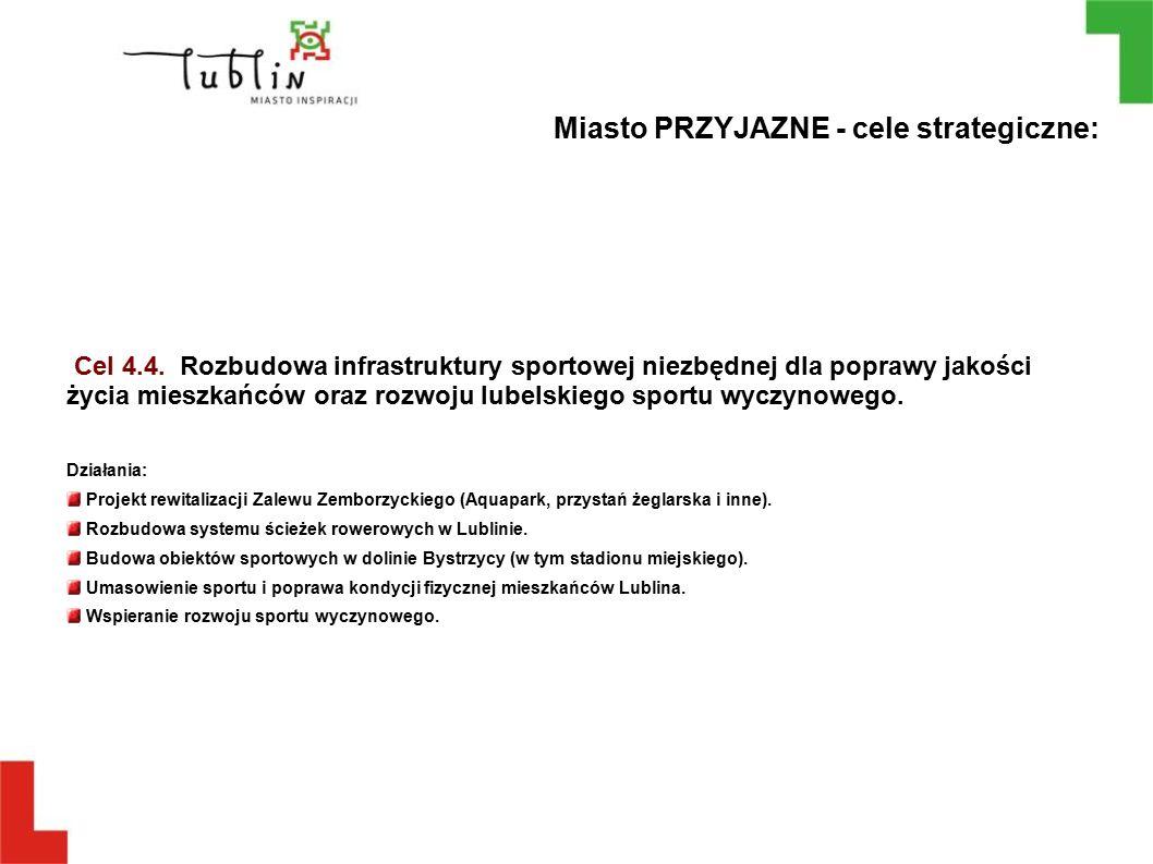 Cel 4.4. Rozbudowa infrastruktury sportowej niezbędnej dla poprawy jakości życia mieszkańców oraz rozwoju lubelskiego sportu wyczynowego. Działania: P