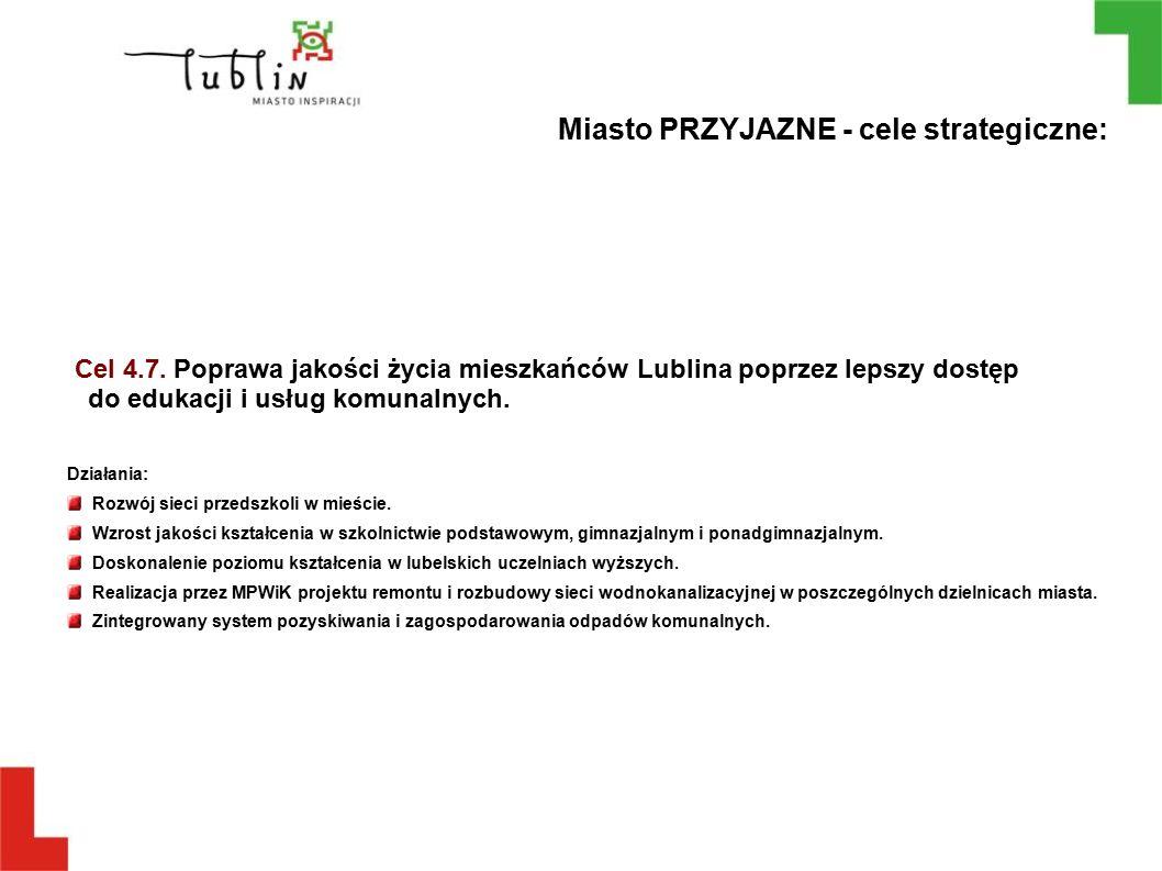 Cel 4.7. Poprawa jakości życia mieszkańców Lublina poprzez lepszy dostęp do edukacji i usług komunalnych. Działania: Rozwój sieci przedszkoli w mieści