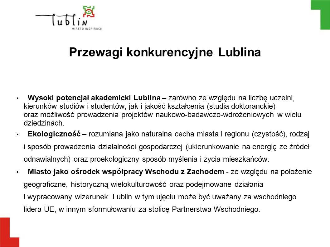 Przewagi konkurencyjne Lublina Wysoki potencjał akademicki Lublina – zarówno ze względu na liczbę uczelni, kierunków studiów i studentów, jak i jakość