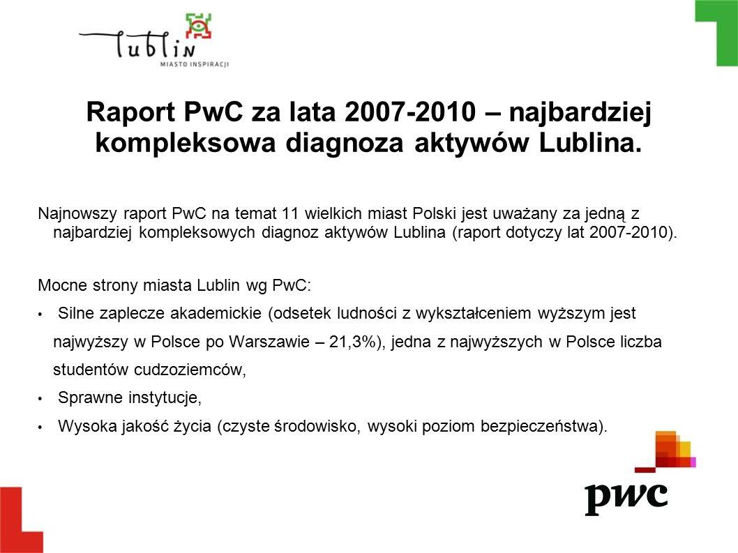 Raport PwC za lata 2007-2010 – najbardziej kompleksowa diagnoza aktywów Lublina. Najnowszy raport PwC na temat 11 wielkich miast Polski jest uważany z