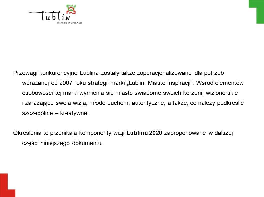 """Przewagi konkurencyjne Lublina zostały także zoperacjonalizowane dla potrzeb wdrażanej od 2007 roku strategii marki """"Lublin. Miasto Inspiracji"""". Wśród"""