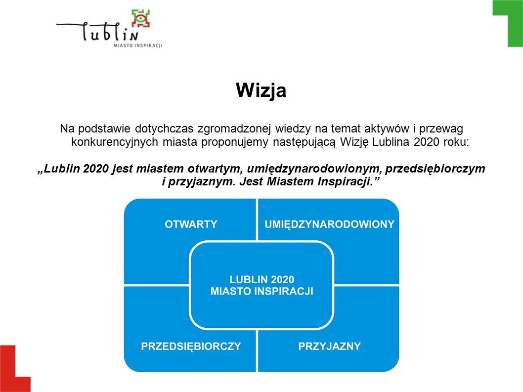 """Wizja Na podstawie dotychczas zgromadzonej wiedzy na temat aktywów i przewag konkurencyjnych miasta proponujemy następującą Wizję Lublina 2020 roku: """""""