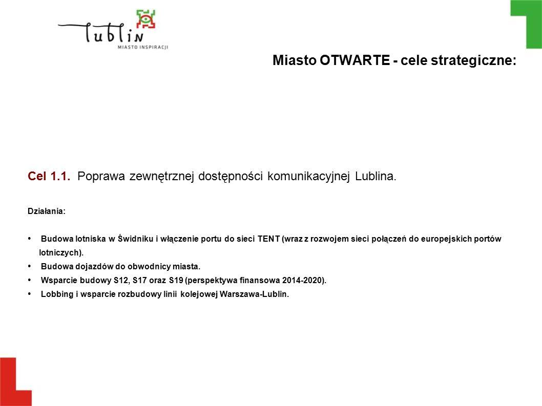 Cel 1.1. Poprawa zewnętrznej dostępności komunikacyjnej Lublina. Działania: Budowa lotniska w Świdniku i włączenie portu do sieci TENT (wraz z rozwoje