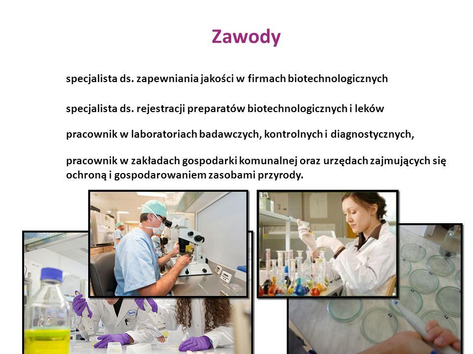 Zawody specjalista ds. zapewniania jakości w firmach biotechnologicznych specjalista ds.