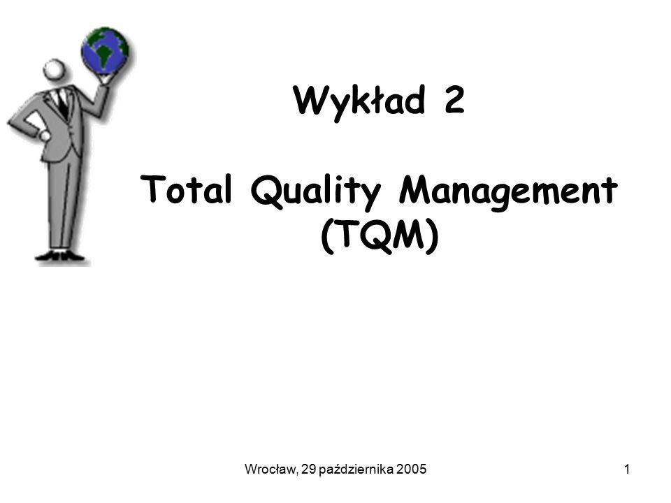 Wrocław, 29 października 20051 Wykład 2 Total Quality Management (TQM)