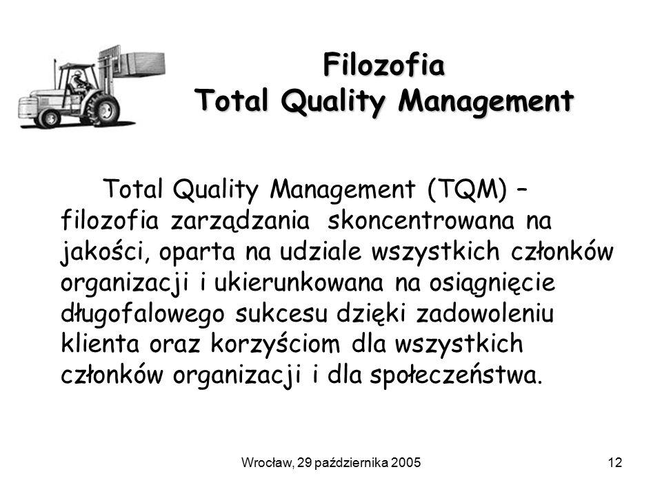 Wrocław, 29 października 200512 Filozofia Total Quality Management Total Quality Management (TQM) – filozofia zarządzania skoncentrowana na jakości, oparta na udziale wszystkich członków organizacji i ukierunkowana na osiągnięcie długofalowego sukcesu dzięki zadowoleniu klienta oraz korzyściom dla wszystkich członków organizacji i dla społeczeństwa.