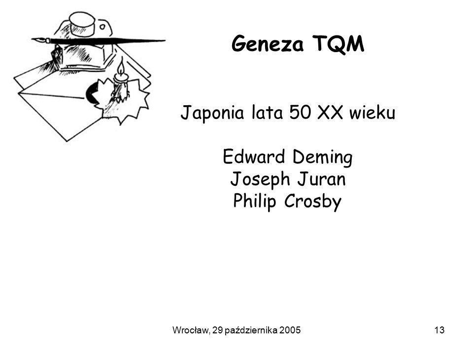 Wrocław, 29 października 200513 Geneza TQM Japonia lata 50 XX wieku Edward Deming Joseph Juran Philip Crosby