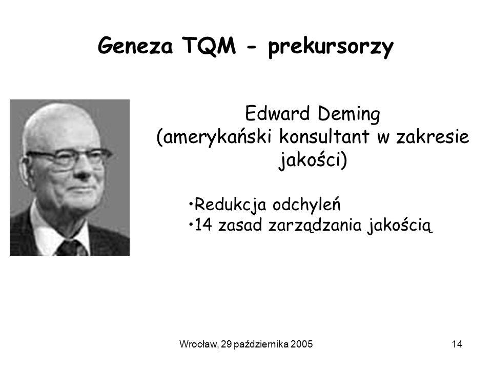 Wrocław, 29 października 200514 Geneza TQM - prekursorzy Edward Deming (amerykański konsultant w zakresie jakości) Redukcja odchyleń 14 zasad zarządzania jakością