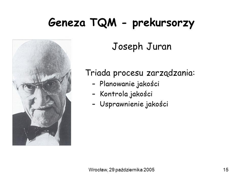 Wrocław, 29 października 200515 Joseph Juran Triada procesu zarządzania: –Planowanie jakości –Kontrola jakości –Usprawnienie jakości Geneza TQM - prekursorzy