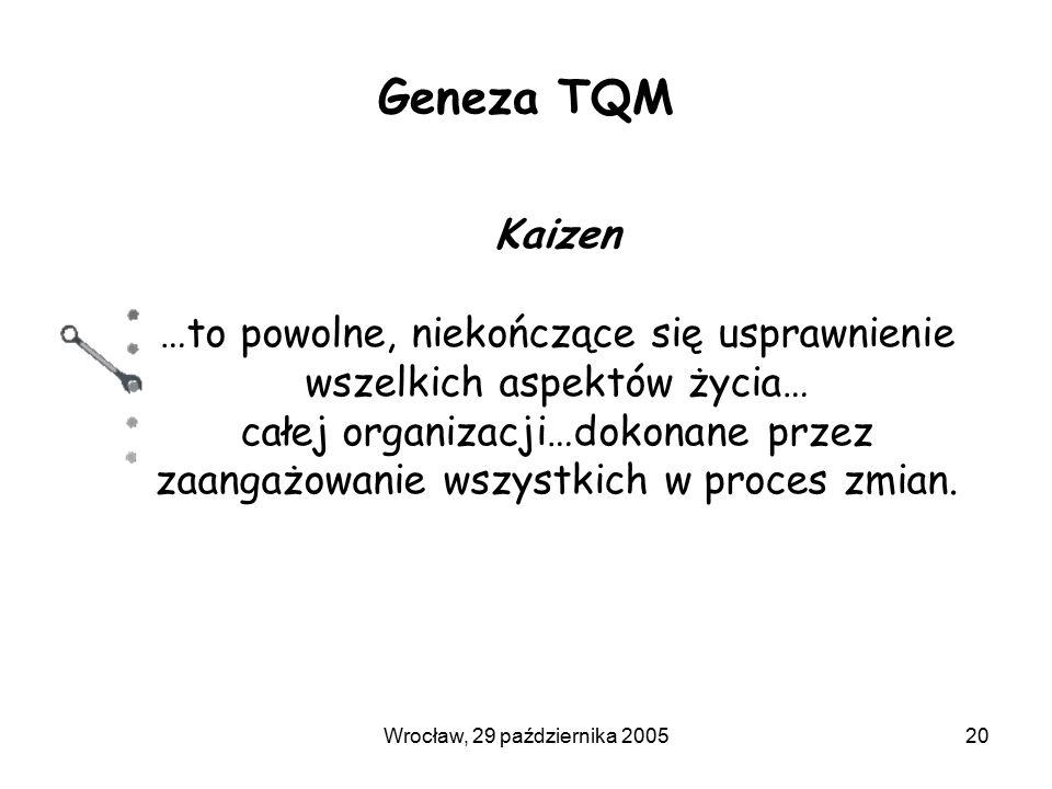 Wrocław, 29 października 200520 Geneza TQM Kaizen …to powolne, niekończące się usprawnienie wszelkich aspektów życia… całej organizacji…dokonane przez zaangażowanie wszystkich w proces zmian.