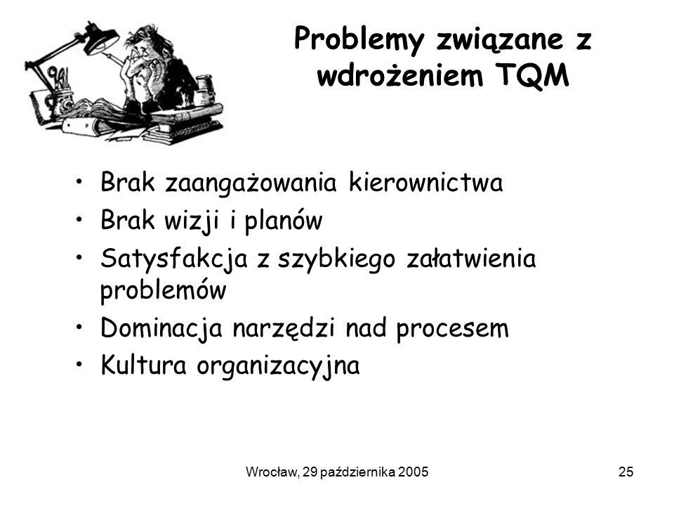 Wrocław, 29 października 200525 Problemy związane z wdrożeniem TQM Brak zaangażowania kierownictwa Brak wizji i planów Satysfakcja z szybkiego załatwienia problemów Dominacja narzędzi nad procesem Kultura organizacyjna