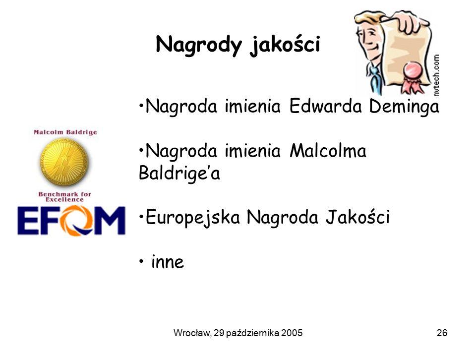 Wrocław, 29 października 200526 Nagrody jakości Nagroda imienia Edwarda Deminga Nagroda imienia Malcolma Baldrige'a Europejska Nagroda Jakości inne