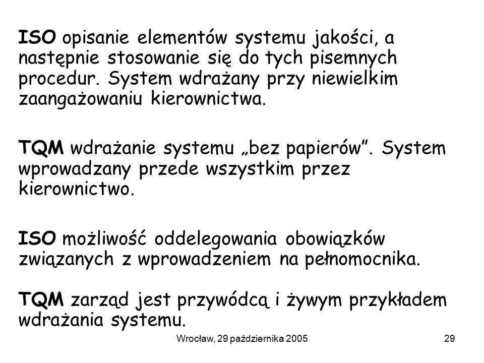 Wrocław, 29 października 200529 ISO opisanie elementów systemu jakości, a następnie stosowanie się do tych pisemnych procedur. System wdrażany przy ni