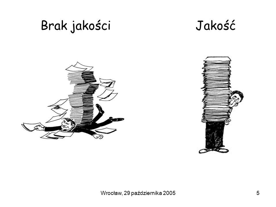 Wrocław, 29 października 20055 Brak jakości Jakość