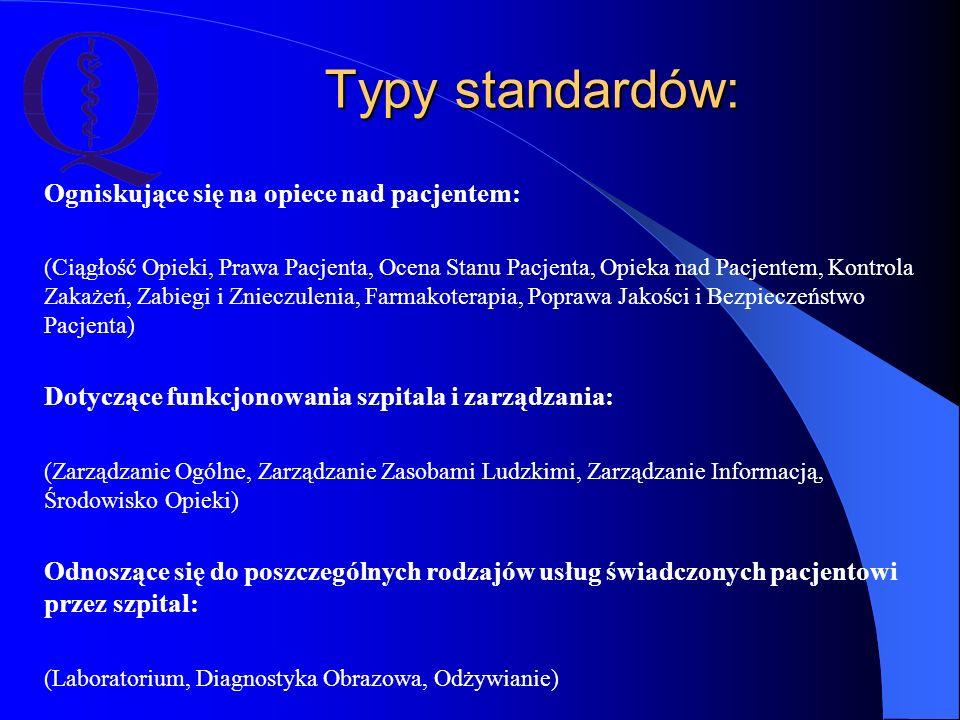 Typy standardów: Ogniskujące się na opiece nad pacjentem: (Ciągłość Opieki, Prawa Pacjenta, Ocena Stanu Pacjenta, Opieka nad Pacjentem, Kontrola Zakaż