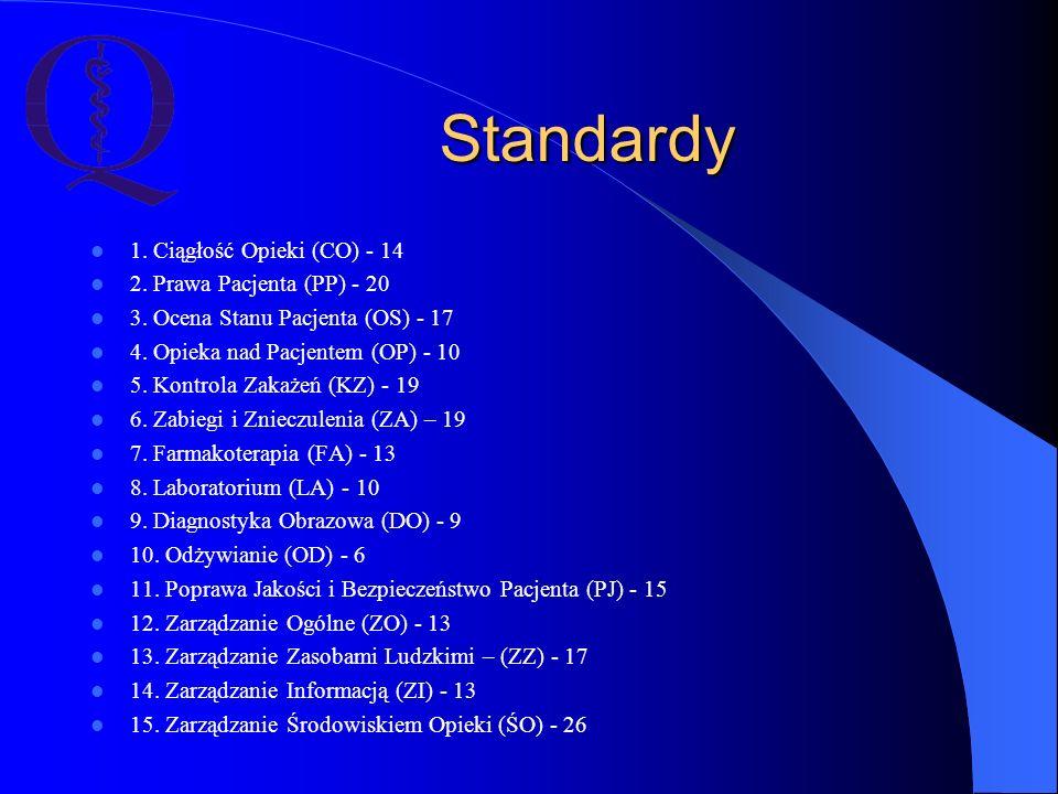 Standardy 1. Ciągłość Opieki (CO) - 14 2. Prawa Pacjenta (PP) - 20 3. Ocena Stanu Pacjenta (OS) - 17 4. Opieka nad Pacjentem (OP) - 10 5. Kontrola Zak