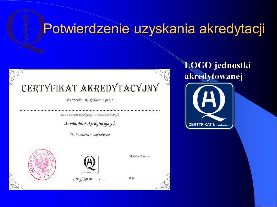 Potwierdzenie uzyskania akredytacji LOGO jednostki akredytowanej