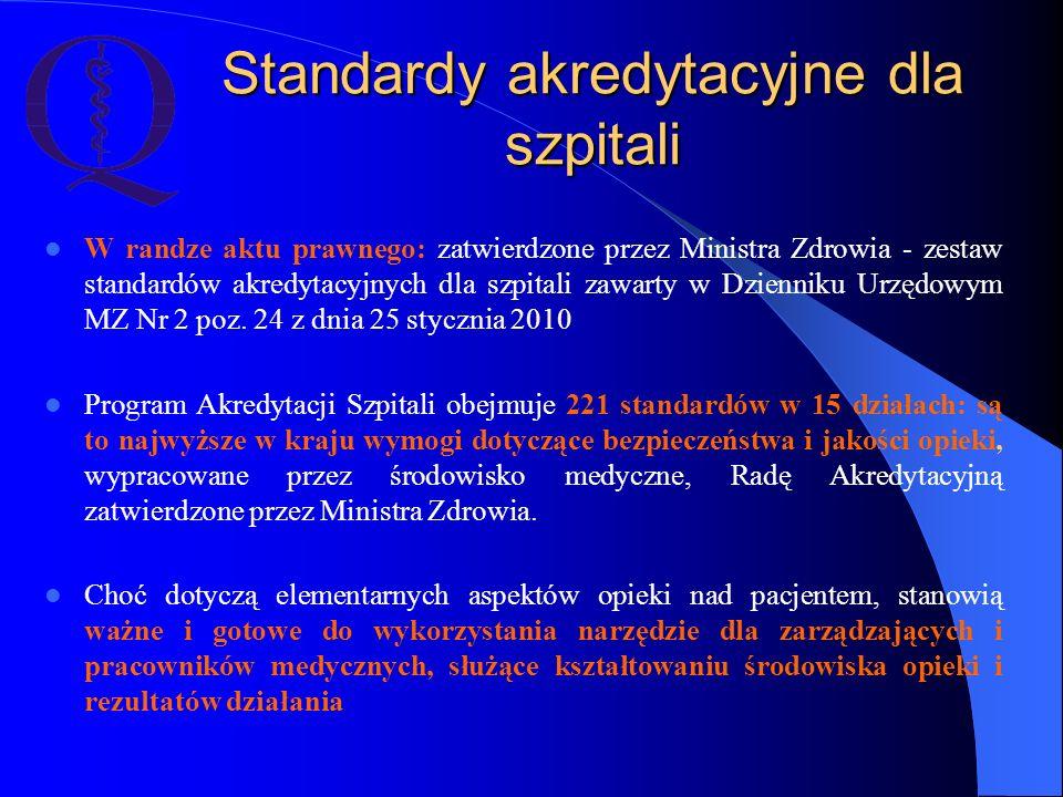 Standardy akredytacyjne dla szpitali W randze aktu prawnego: zatwierdzone przez Ministra Zdrowia - zestaw standardów akredytacyjnych dla szpitali zawa