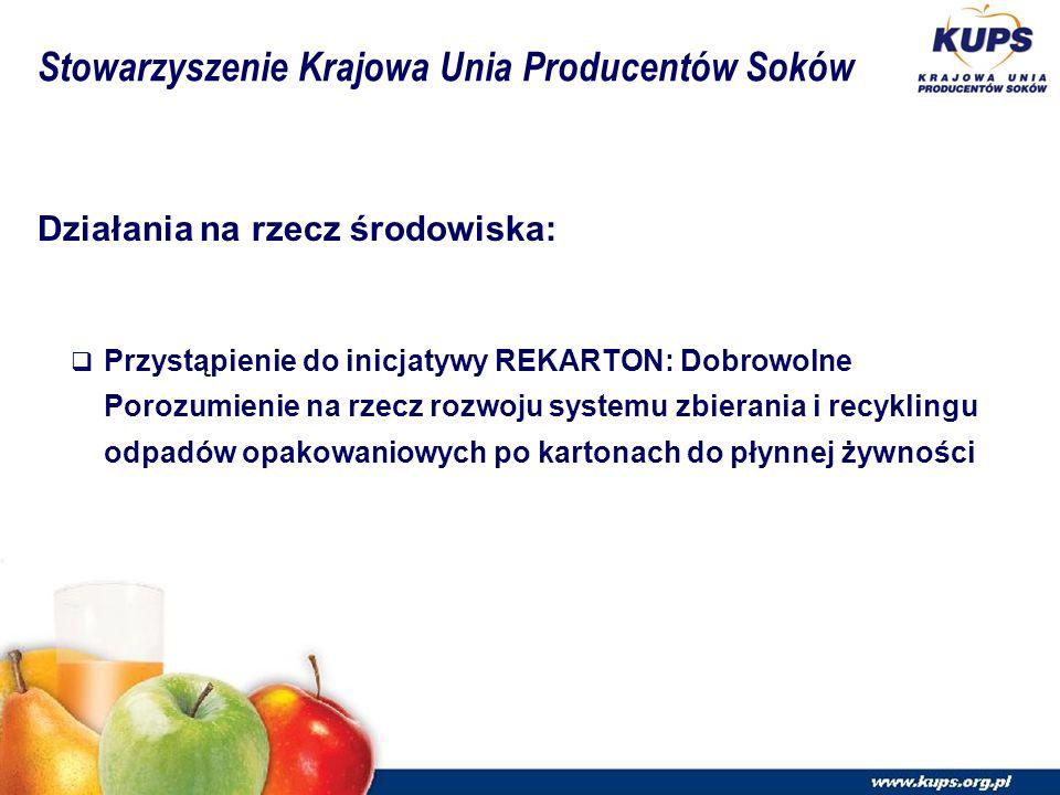 Działania na rzecz środowiska:  Przystąpienie do inicjatywy REKARTON: Dobrowolne Porozumienie na rzecz rozwoju systemu zbierania i recyklingu odpadów opakowaniowych po kartonach do płynnej żywności Stowarzyszenie Krajowa Unia Producentów Soków