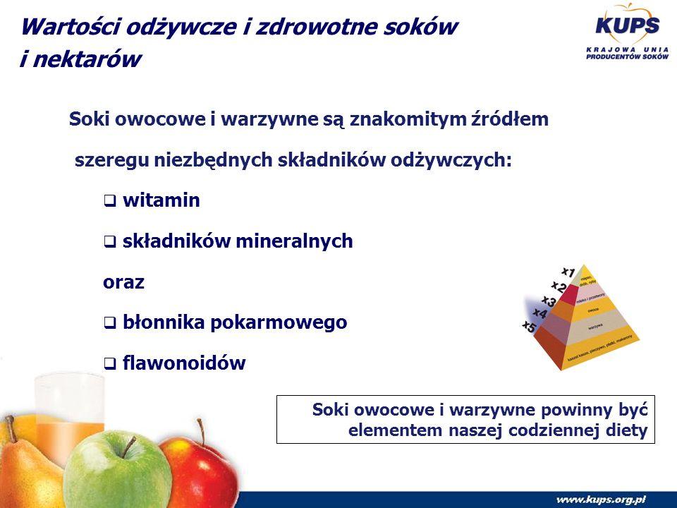 Wartości odżywcze i zdrowotne soków i nektarów Soki owocowe i warzywne są znakomitym źródłem szeregu niezbędnych składników odżywczych:  witamin  składników mineralnych oraz  błonnika pokarmowego  flawonoidów Soki owocowe i warzywne powinny być elementem naszej codziennej diety