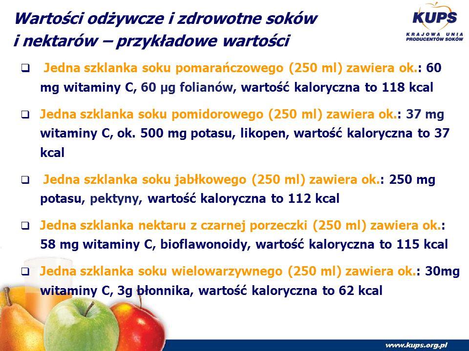 Wartości odżywcze i zdrowotne soków i nektarów – przykładowe wartości  Jedna szklanka soku pomarańczowego (250 ml) zawiera ok.: 60 mg witaminy C, 60 μg folianów, wartość kaloryczna to 118 kcal  Jedna szklanka soku pomidorowego (250 ml) zawiera ok.: 37 mg witaminy C, ok.