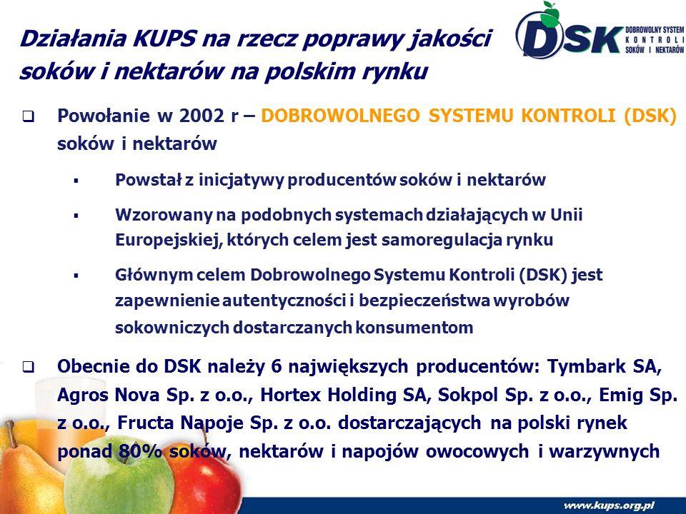 Działania KUPS na rzecz poprawy jakości soków i nektarów na polskim rynku  Powołanie w 2002 r – DOBROWOLNEGO SYSTEMU KONTROLI (DSK) soków i nektarów  Powstał z inicjatywy producentów soków i nektarów  Wzorowany na podobnych systemach działających w Unii Europejskiej, których celem jest samoregulacja rynku  Głównym celem Dobrowolnego Systemu Kontroli (DSK) jest zapewnienie autentyczności i bezpieczeństwa wyrobów sokowniczych dostarczanych konsumentom  Obecnie do DSK należy 6 największych producentów: Tymbark SA, Agros Nova Sp.