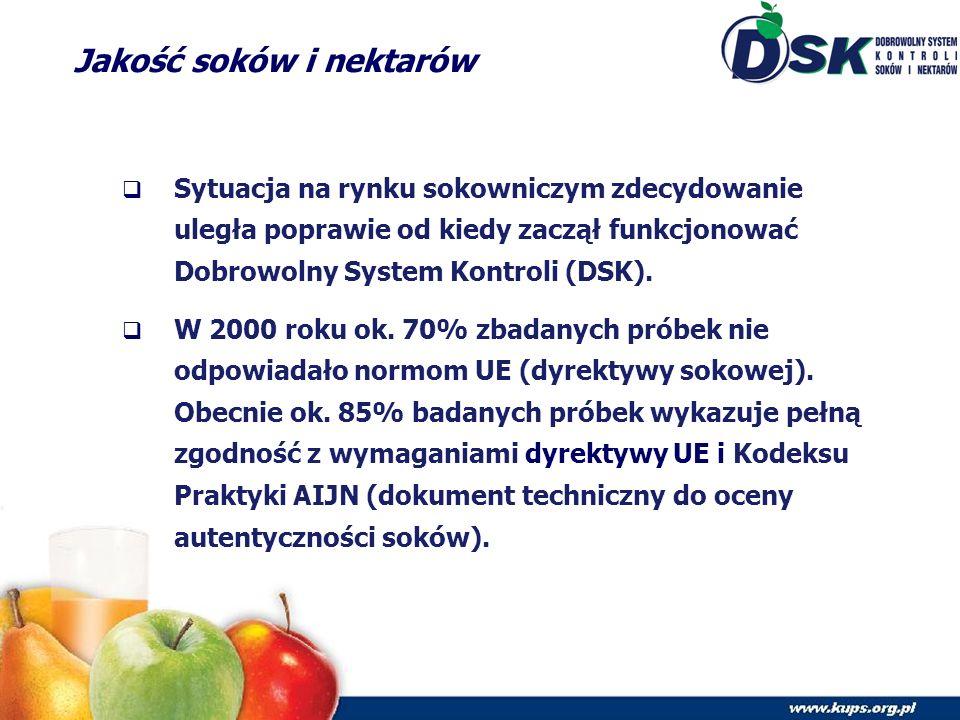 Jakość soków i nektarów  Sytuacja na rynku sokowniczym zdecydowanie uległa poprawie od kiedy zaczął funkcjonować Dobrowolny System Kontroli (DSK).