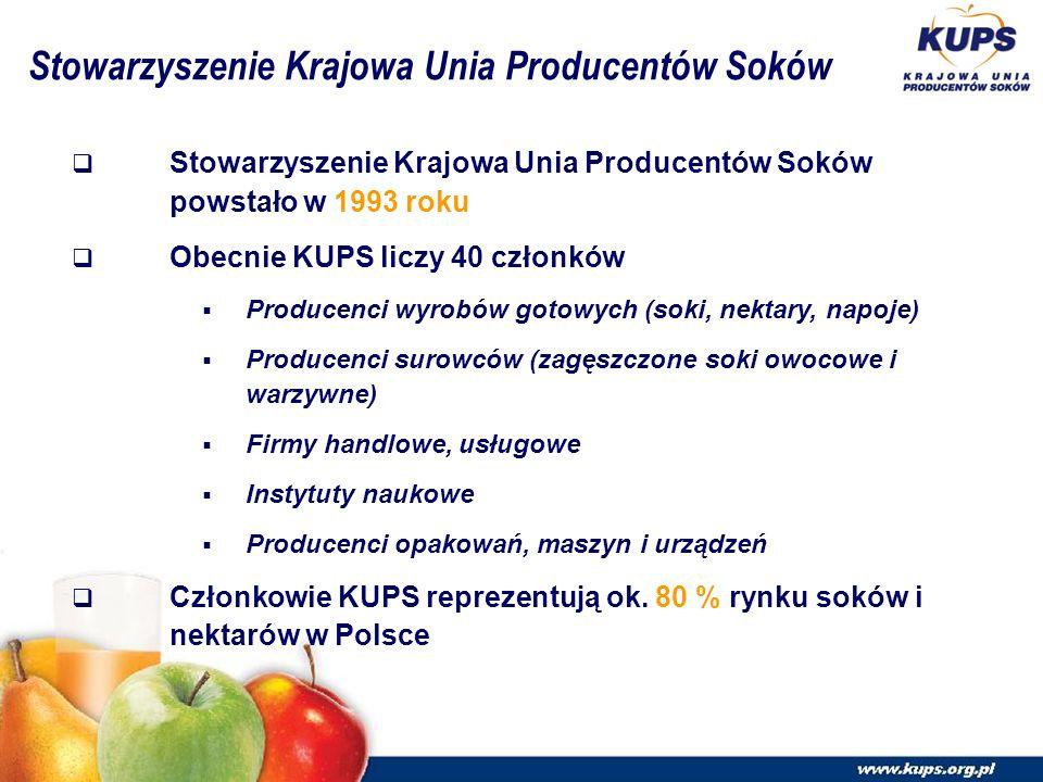 Stowarzyszenie Krajowa Unia Producentów Soków  Stowarzyszenie Krajowa Unia Producentów Soków powstało w 1993 roku  Obecnie KUPS liczy 40 członków  Producenci wyrobów gotowych (soki, nektary, napoje)  Producenci surowców (zagęszczone soki owocowe i warzywne)  Firmy handlowe, usługowe  Instytuty naukowe  Producenci opakowań, maszyn i urządzeń  Członkowie KUPS reprezentują ok.