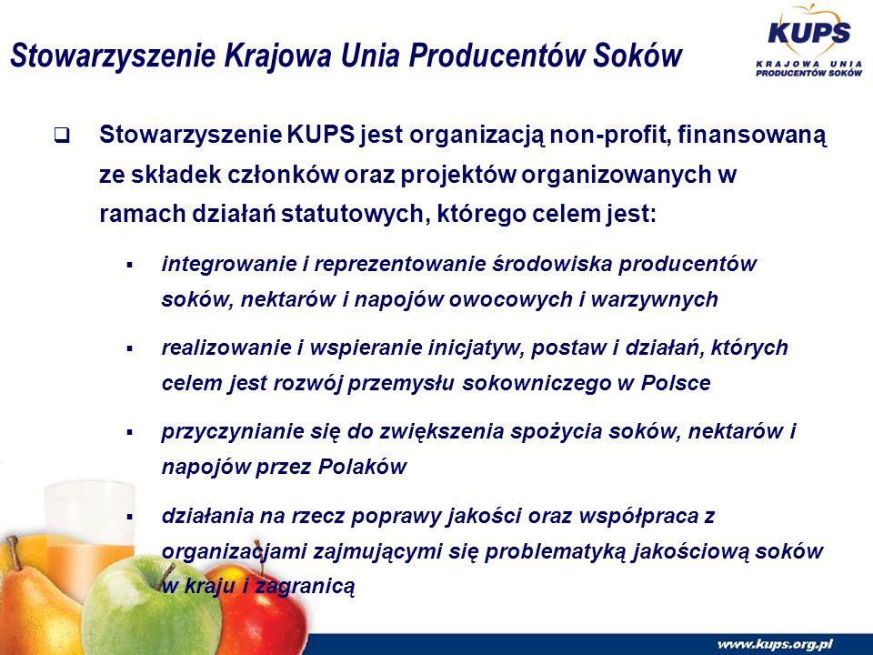  Stowarzyszenie KUPS jest organizacją non-profit, finansowaną ze składek członków oraz projektów organizowanych w ramach działań statutowych, którego celem jest:  integrowanie i reprezentowanie środowiska producentów soków, nektarów i napojów owocowych i warzywnych  realizowanie i wspieranie inicjatyw, postaw i działań, których celem jest rozwój przemysłu sokowniczego w Polsce  przyczynianie się do zwiększenia spożycia soków, nektarów i napojów przez Polaków  działania na rzecz poprawy jakości oraz współpraca z organizacjami zajmującymi się problematyką jakościową soków w kraju i zagranicą Stowarzyszenie Krajowa Unia Producentów Soków