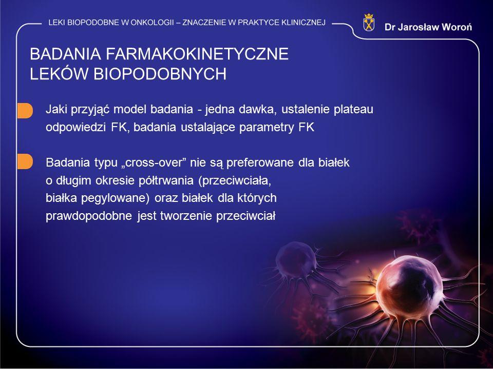 """BADANIA FARMAKOKINETYCZNE LEKÓW BIOPODOBNYCH Jaki przyjąć model badania - jedna dawka, ustalenie plateau odpowiedzi FK, badania ustalające parametry FK Badania typu """"cross-over nie są preferowane dla białek o długim okresie półtrwania (przeciwciała, białka pegylowane) oraz białek dla których prawdopodobne jest tworzenie przeciwciał"""