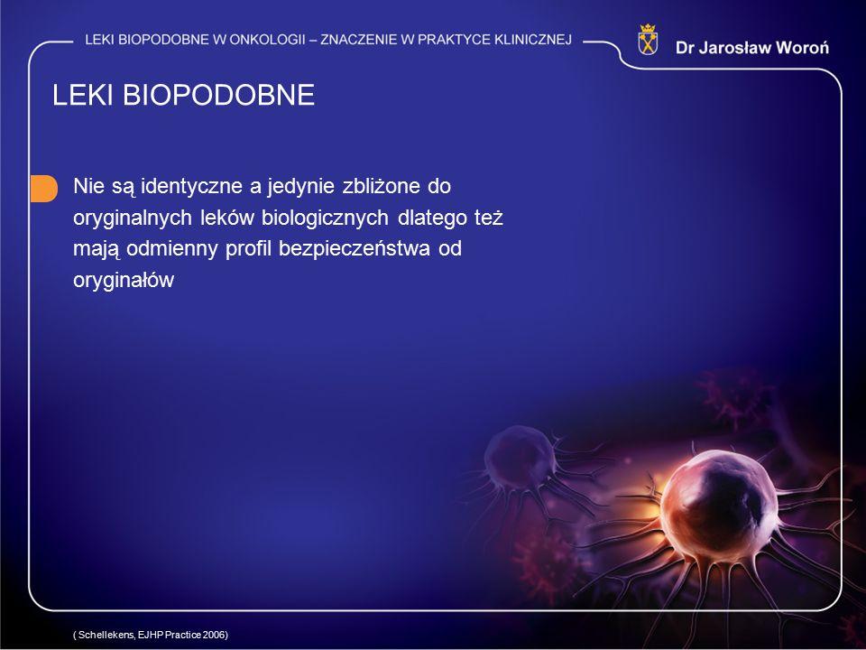 LEKI BIOPODOBNE Nie są identyczne a jedynie zbliżone do oryginalnych leków biologicznych dlatego też mają odmienny profil bezpieczeństwa od oryginałów ( Schellekens, EJHP Practice 2006)