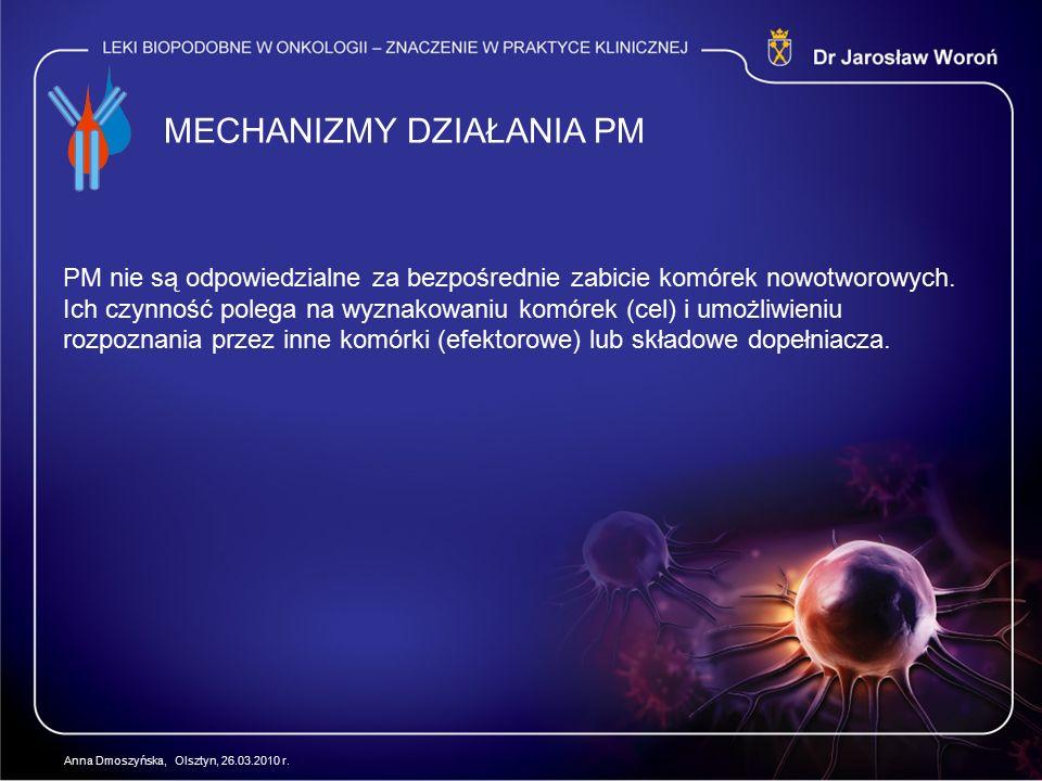MECHANIZMY DZIAŁANIA PM PM nie są odpowiedzialne za bezpośrednie zabicie komórek nowotworowych.