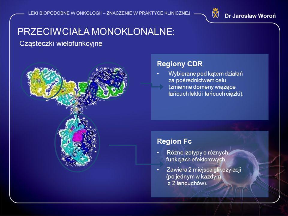 PRZECIWCIAŁA MONOKLONALNE: Cząsteczki wielofunkcyjne Regiony CDR Wybierane pod kątem działań za pośrednictwem celu (zmienne domeny wiążące łańcuch lek