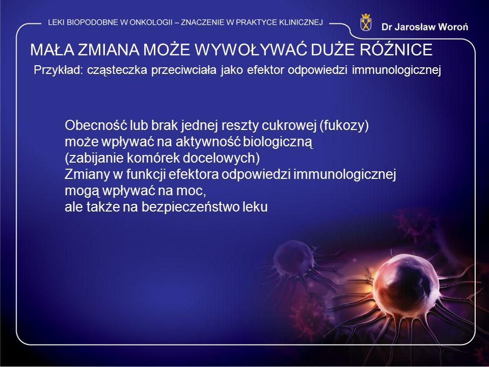 MAŁA ZMIANA MOŻE WYWOŁYWAĆ DUŻE RÓŹNICE Przykład: cząsteczka przeciwciała jako efektor odpowiedzi immunologicznej Obecność lub brak jednej reszty cukrowej (fukozy) może wpływać na aktywność biologiczną (zabijanie komórek docelowych) Zmiany w funkcji efektora odpowiedzi immunologicznej mogą wpływać na moc, ale także na bezpieczeństwo leku