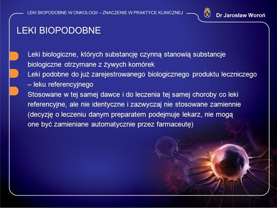 LEKI BIOPODOBNE Leki biologiczne, których substancję czynną stanowią substancje biologiczne otrzymane z żywych komórek Leki podobne do już zarejestrowanego biologicznego produktu leczniczego – leku referencyjnego Stosowane w tej samej dawce i do leczenia tej samej choroby co leki referencyjne, ale nie identyczne i zazwyczaj nie stosowane zamiennie (decyzję o leczeniu danym preparatem podejmuje lekarz, nie mogą one być zamieniane automatycznie przez farmaceutę)