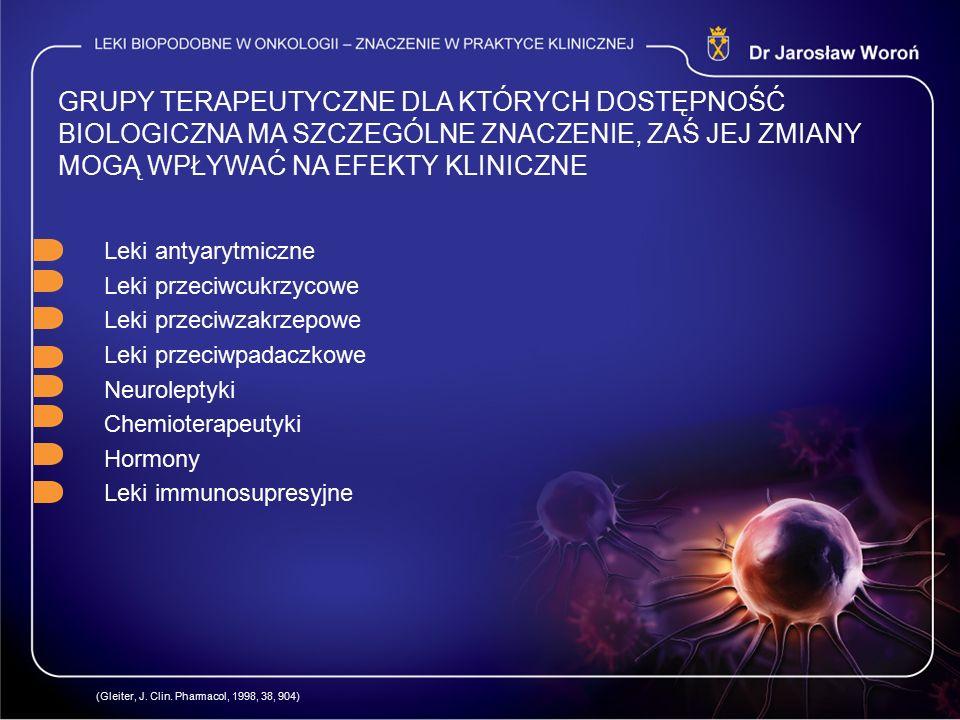GRUPY TERAPEUTYCZNE DLA KTÓRYCH DOSTĘPNOŚĆ BIOLOGICZNA MA SZCZEGÓLNE ZNACZENIE, ZAŚ JEJ ZMIANY MOGĄ WPŁYWAĆ NA EFEKTY KLINICZNE Leki antyarytmiczne Leki przeciwcukrzycowe Leki przeciwzakrzepowe Leki przeciwpadaczkowe Neuroleptyki Chemioterapeutyki Hormony Leki immunosupresyjne (Gleiter, J.