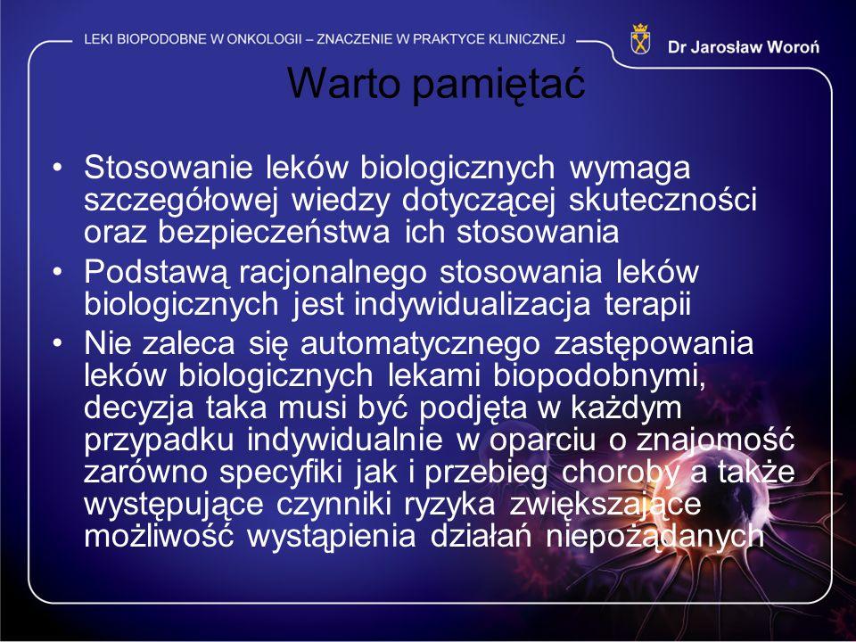 Warto pamiętać Stosowanie leków biologicznych wymaga szczegółowej wiedzy dotyczącej skuteczności oraz bezpieczeństwa ich stosowania Podstawą racjonalnego stosowania leków biologicznych jest indywidualizacja terapii Nie zaleca się automatycznego zastępowania leków biologicznych lekami biopodobnymi, decyzja taka musi być podjęta w każdym przypadku indywidualnie w oparciu o znajomość zarówno specyfiki jak i przebieg choroby a także występujące czynniki ryzyka zwiększające możliwość wystąpienia działań niepożądanych